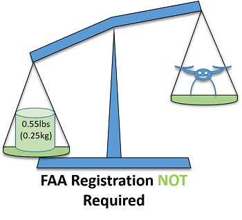 FAA Registration of this Drone is not required
